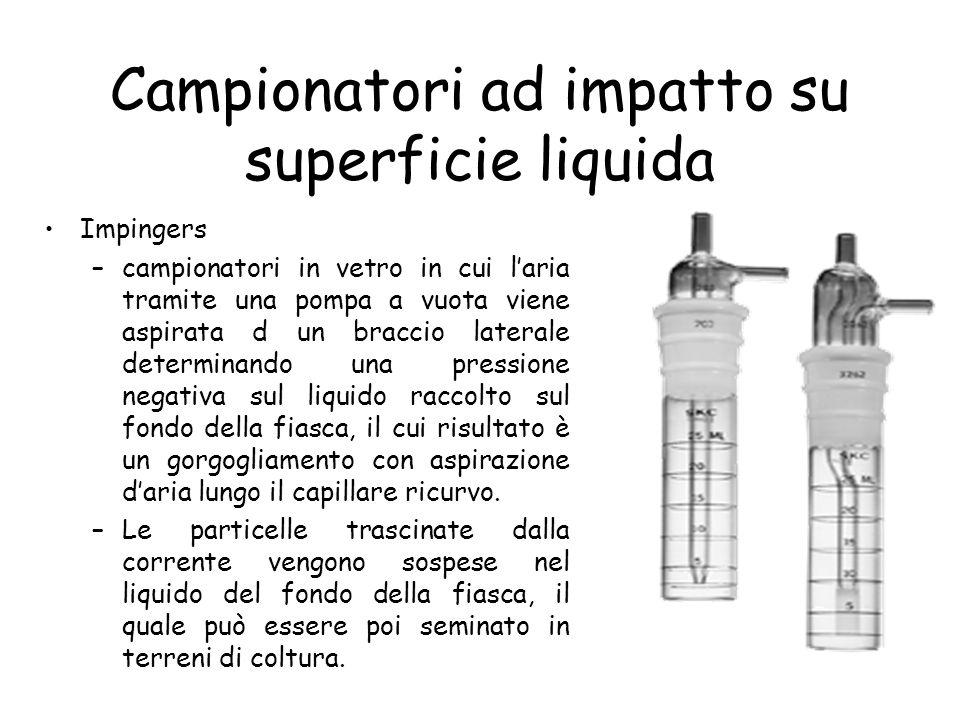 Campionatori ad impatto su superficie liquida