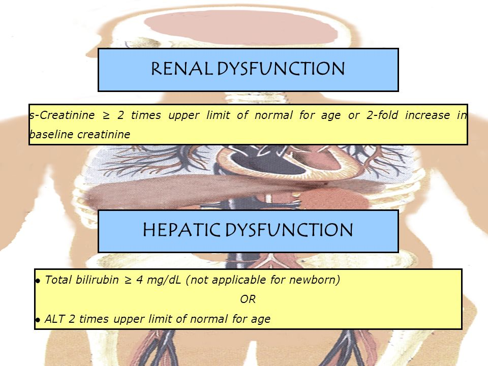 RENAL DYSFUNCTION HEPATIC DYSFUNCTION