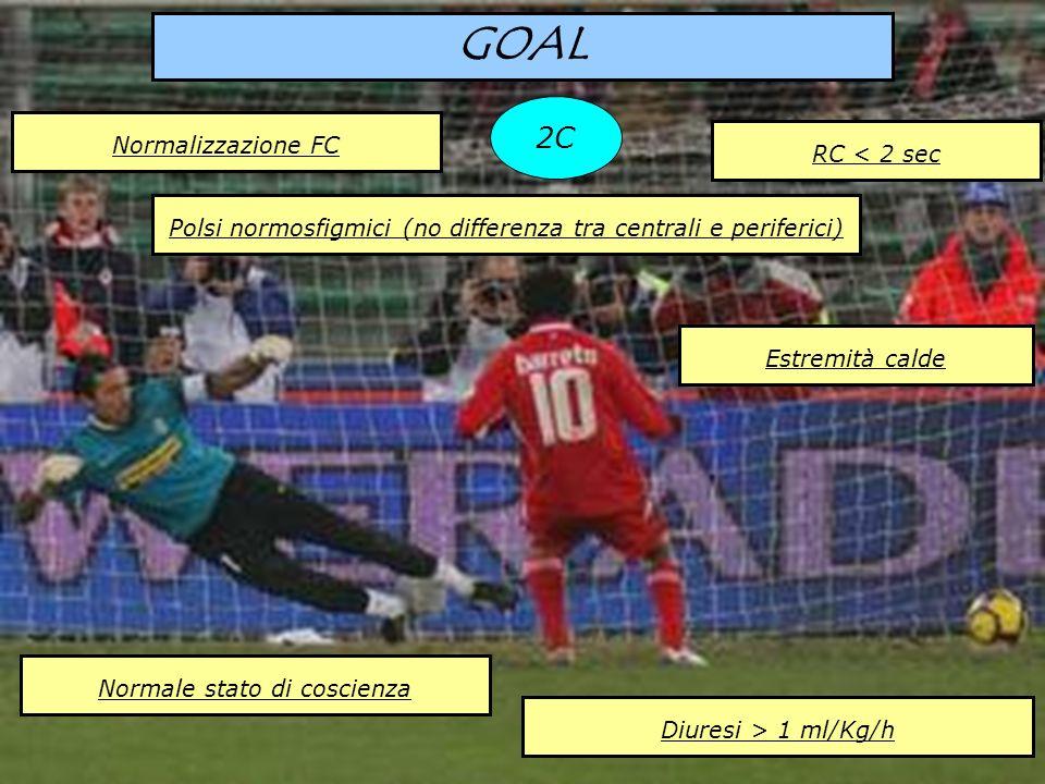 GOAL 2C Normalizzazione FC RC < 2 sec