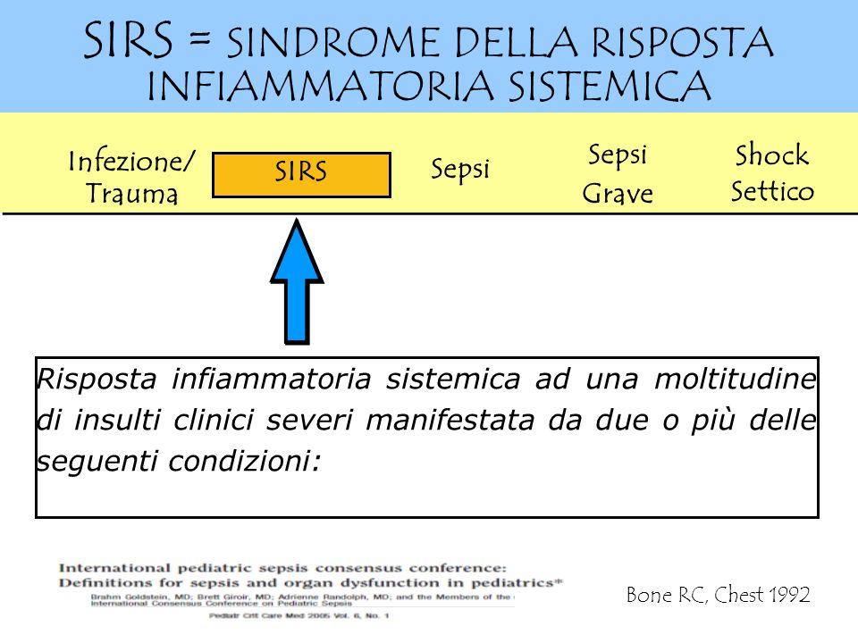 SIRS = SINDROME DELLA RISPOSTA INFIAMMATORIA SISTEMICA