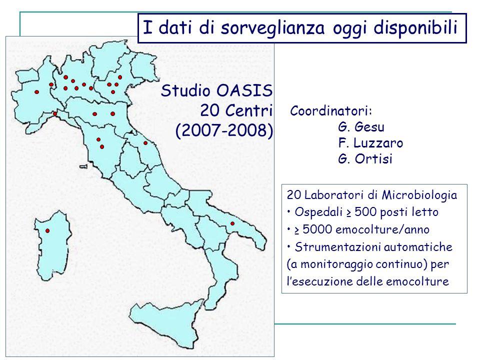 Studio OASIS 20 Centri (2007-2008)