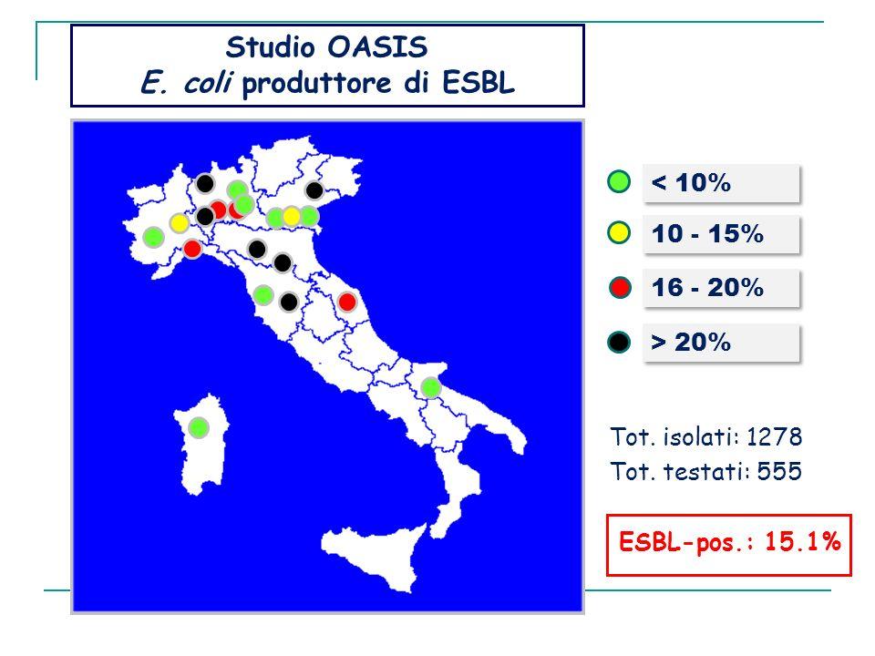 E. coli produttore di ESBL