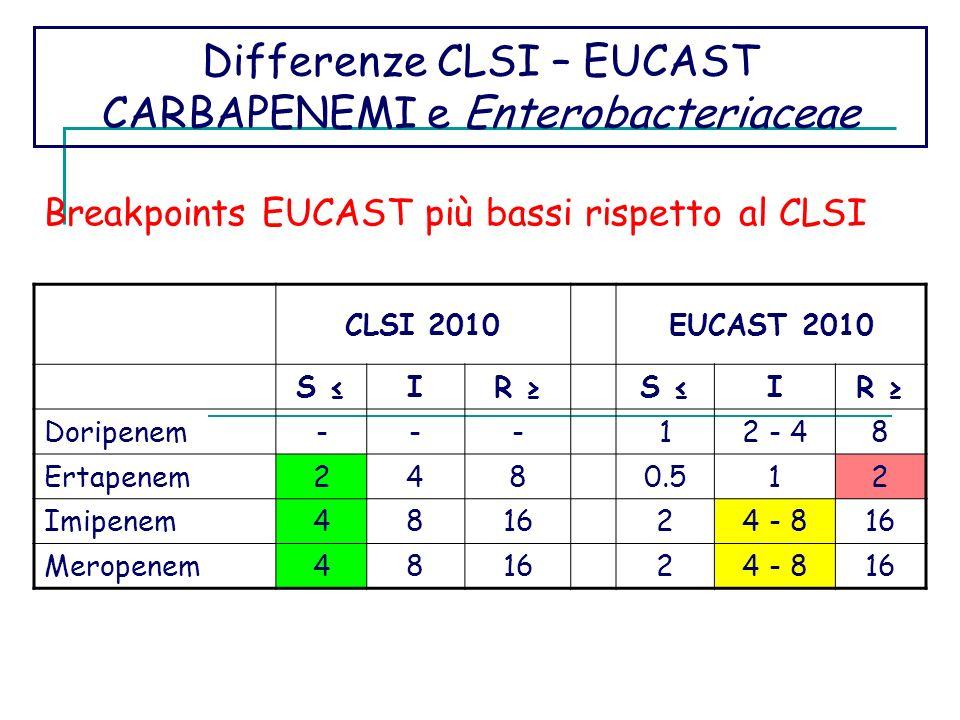 Differenze CLSI – EUCAST CARBAPENEMI e Enterobacteriaceae