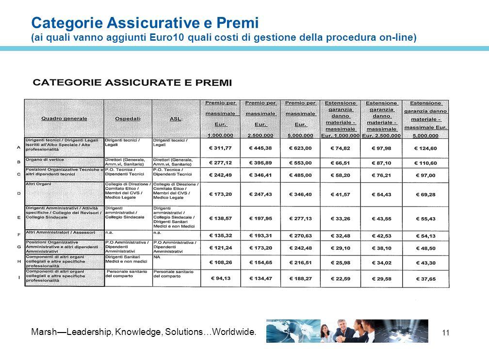 Categorie Assicurative e Premi (ai quali vanno aggiunti Euro10 quali costi di gestione della procedura on-line)