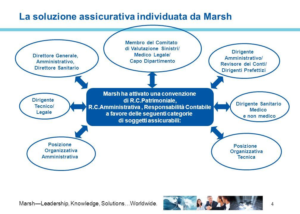 La soluzione assicurativa individuata da Marsh