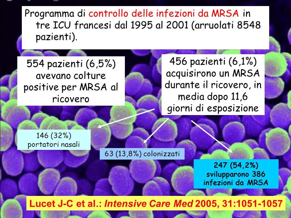 247 (54,2%) svilupparono 386 infezioni da MRSA