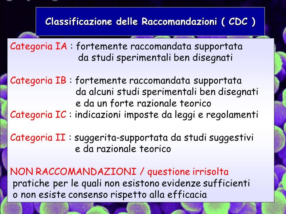 Classificazione delle Raccomandazioni ( CDC )