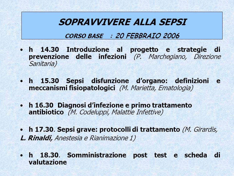 SOPRAVVIVERE ALLA SEPSI CORSO BASE : 20 FEBBRAIO 2006