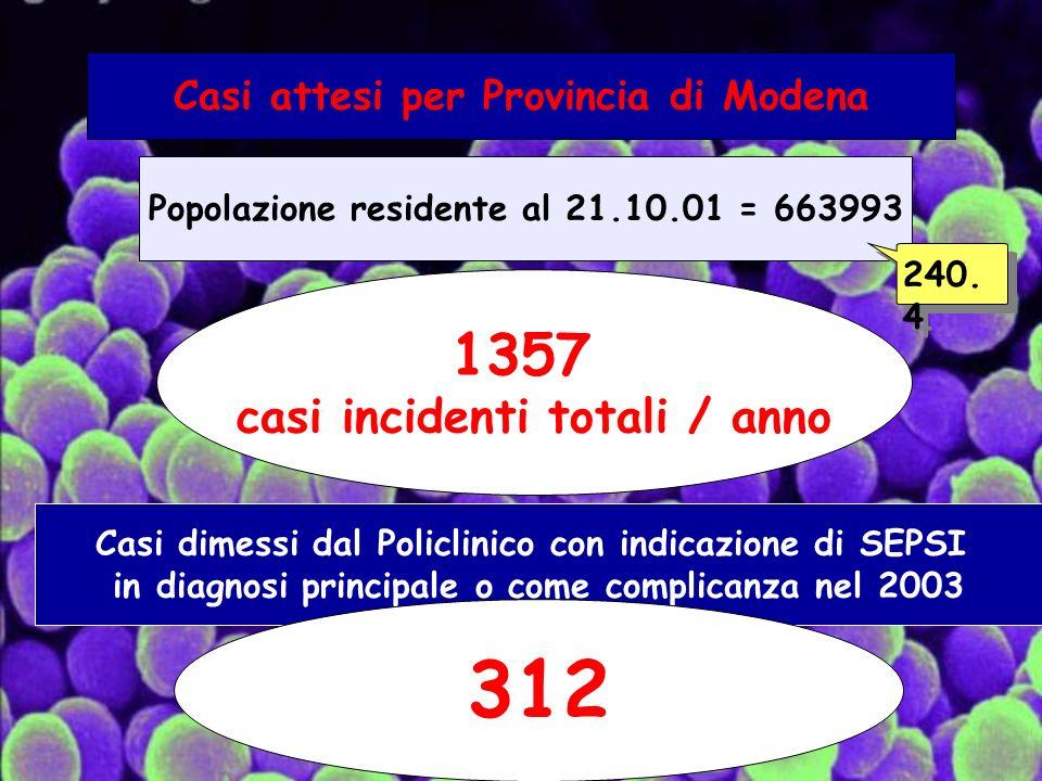 312 1357 casi incidenti totali / anno