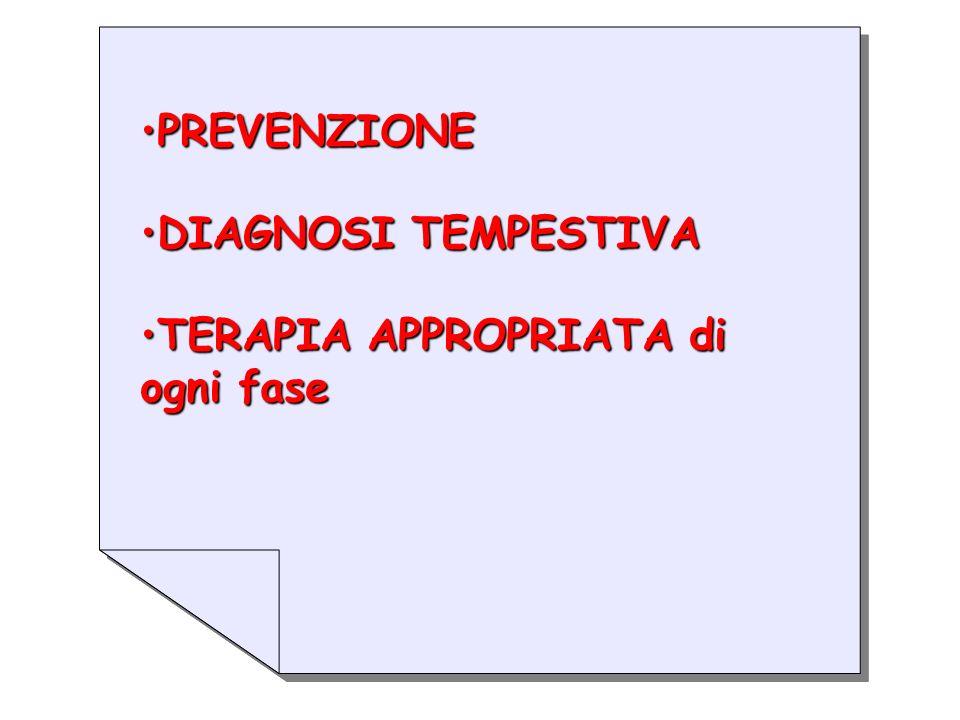 PREVENZIONE DIAGNOSI TEMPESTIVA TERAPIA APPROPRIATA di ogni fase