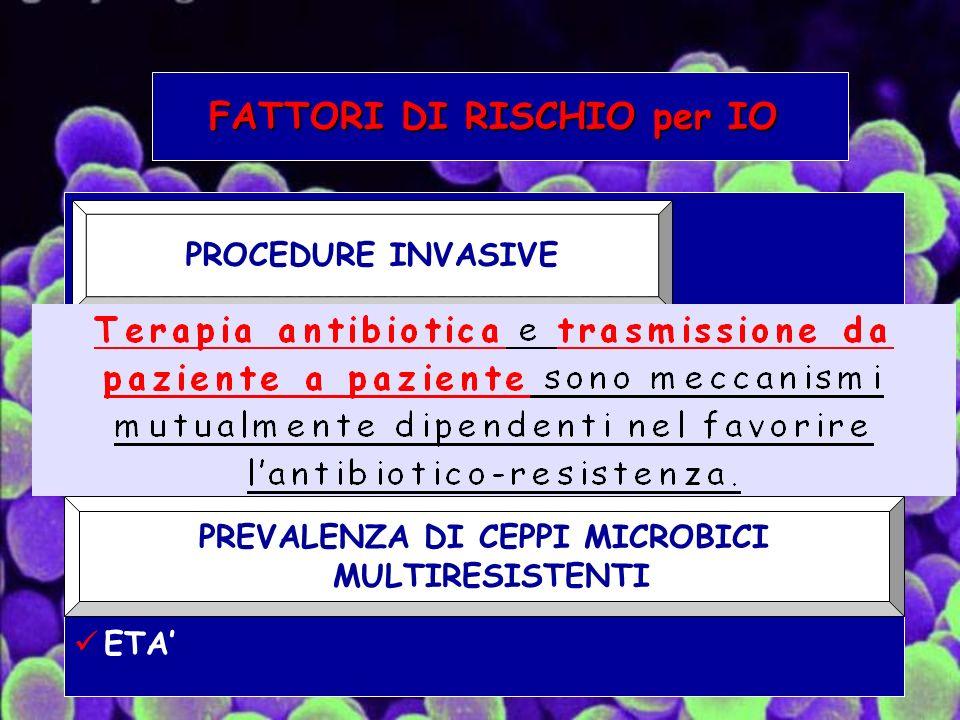 FATTORI DI RISCHIO per IO PREVALENZA DI CEPPI MICROBICI