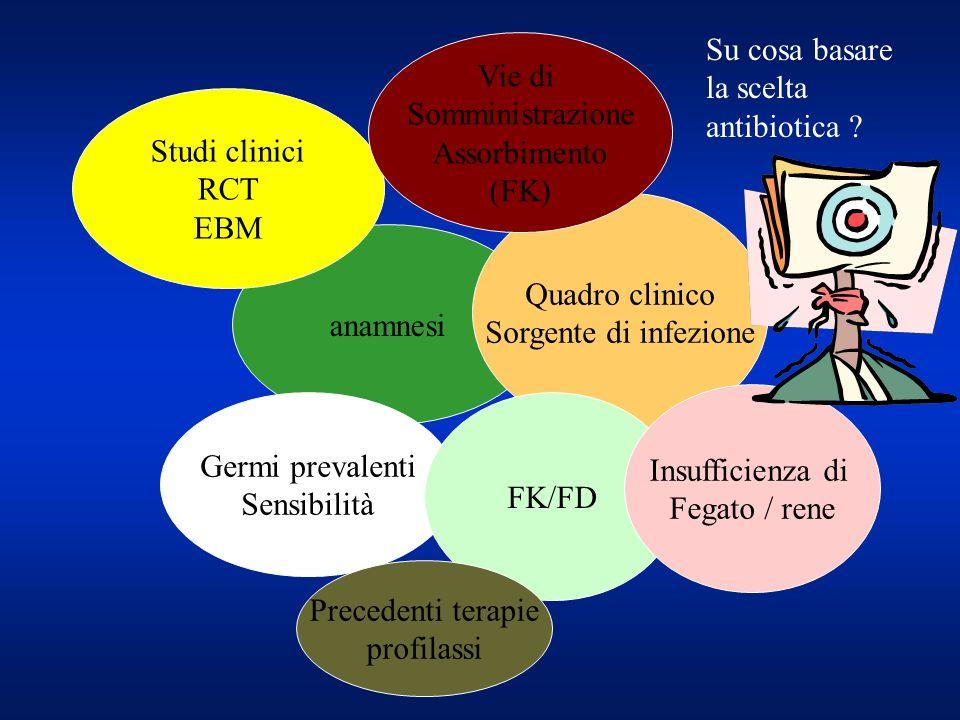 Su cosa basare la scelta antibiotica