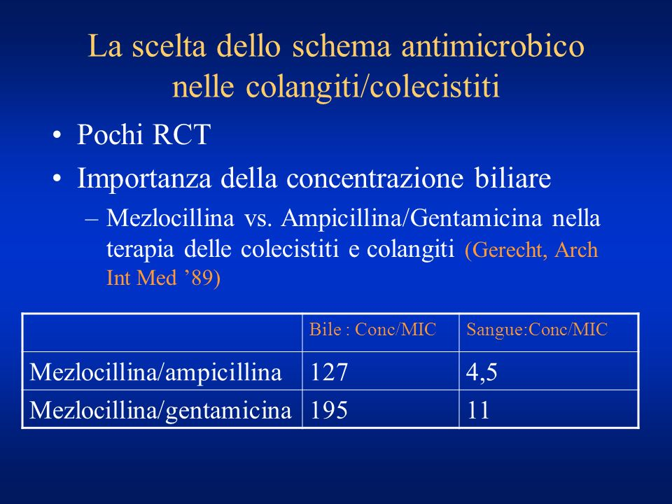 La scelta dello schema antimicrobico nelle colangiti/colecistiti