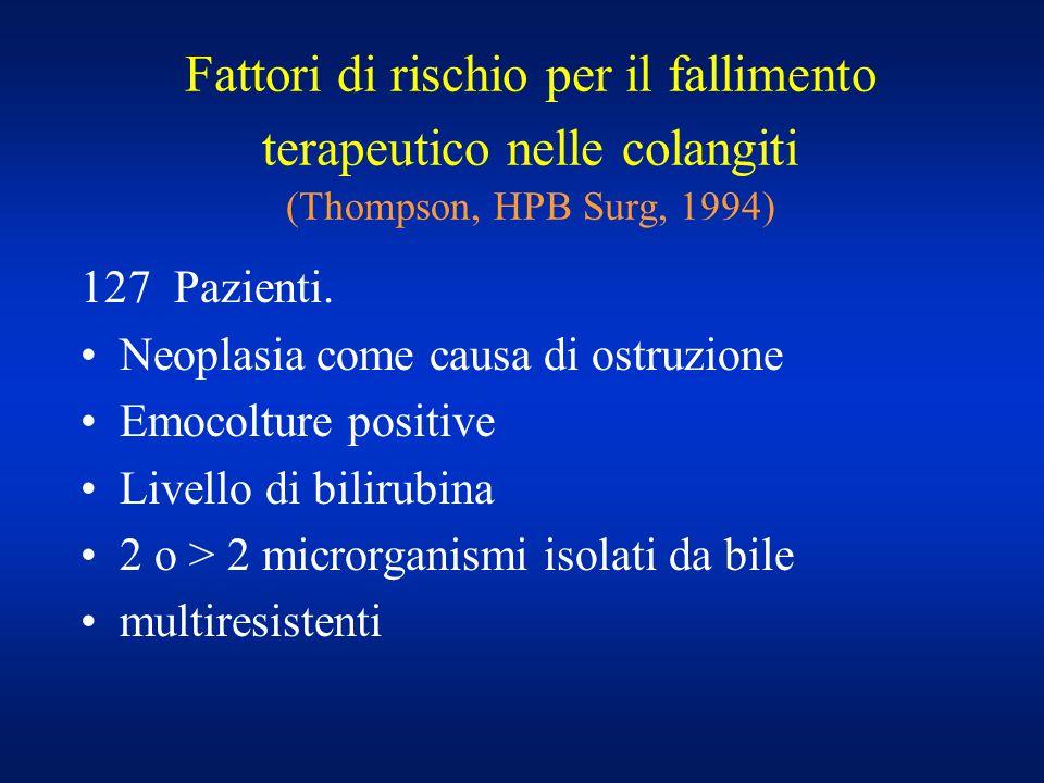 Fattori di rischio per il fallimento terapeutico nelle colangiti (Thompson, HPB Surg, 1994)