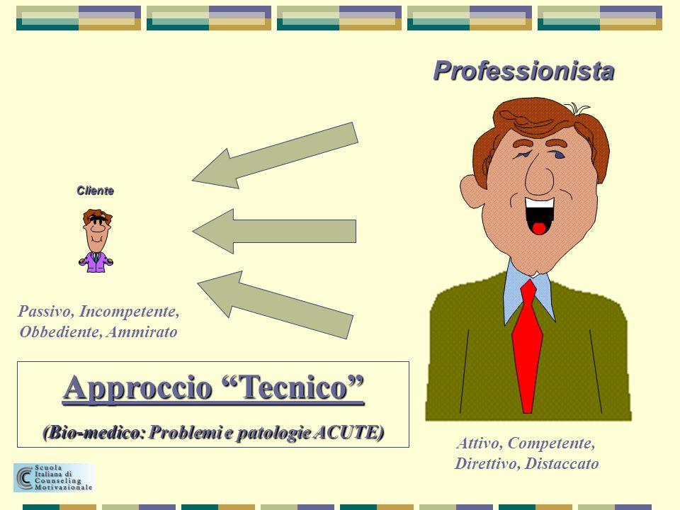 (Bio-medico: Problemi e patologie ACUTE)