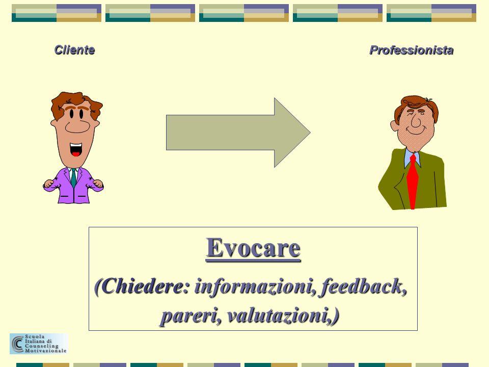 (Chiedere: informazioni, feedback,