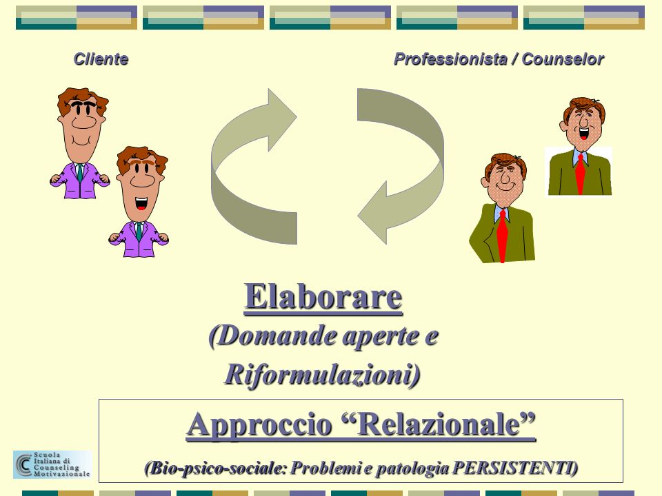 Elaborare Approccio Relazionale (Domande aperte e Riformulazioni)
