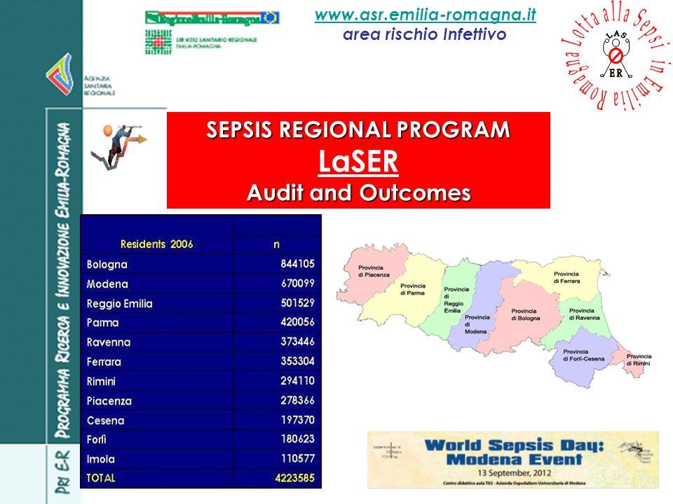 area rischio Infettivo SEPSIS REGIONAL PROGRAM