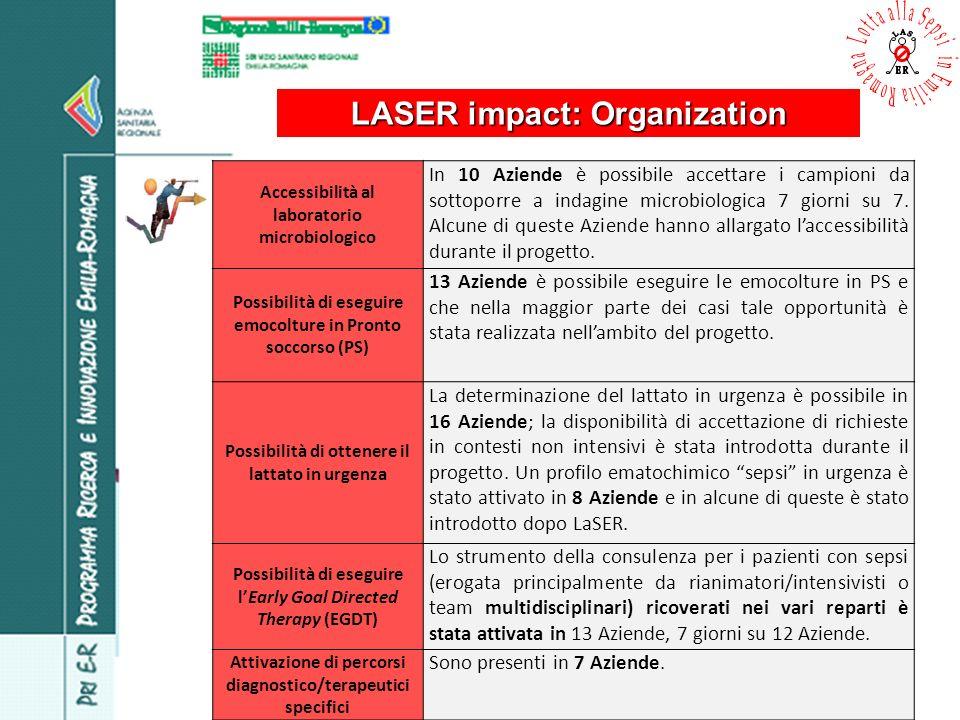 L A S E R LASER impact: Organization