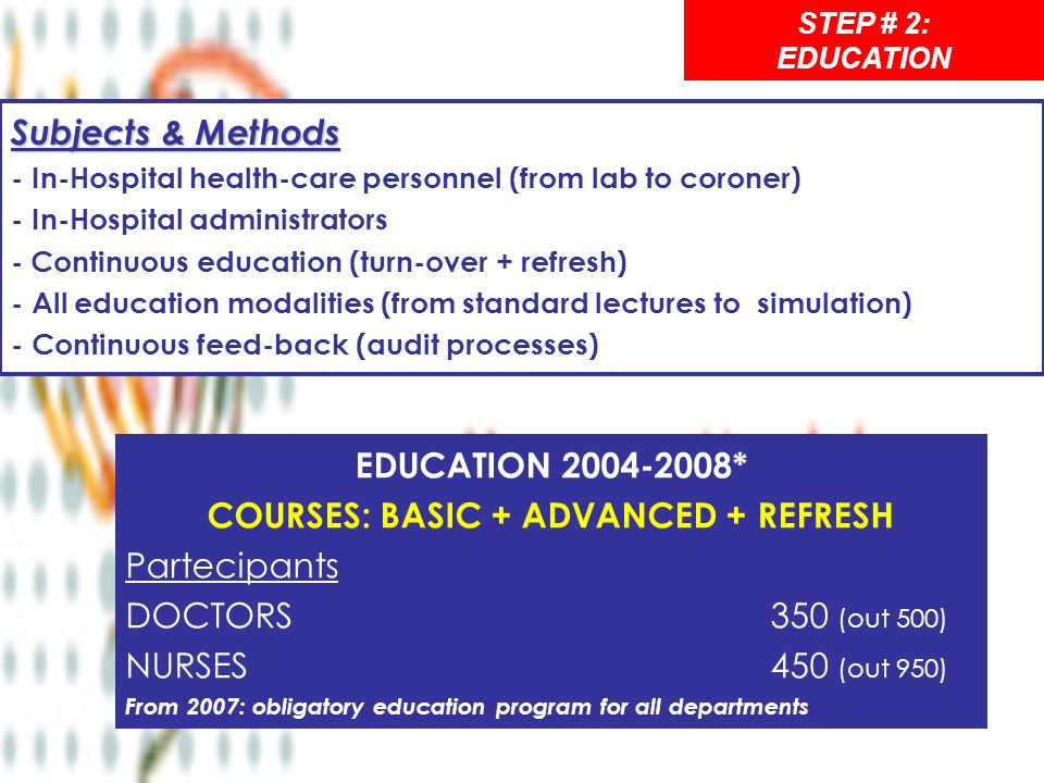 COURSES: BASIC + ADVANCED + REFRESH