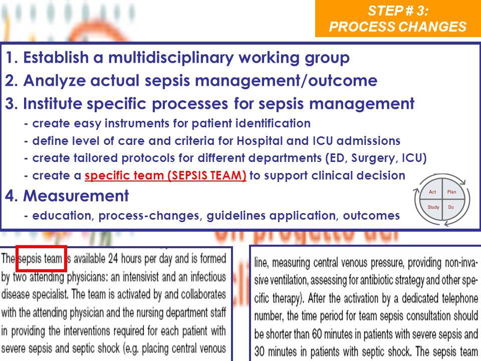 1. Establish a multidisciplinary working group