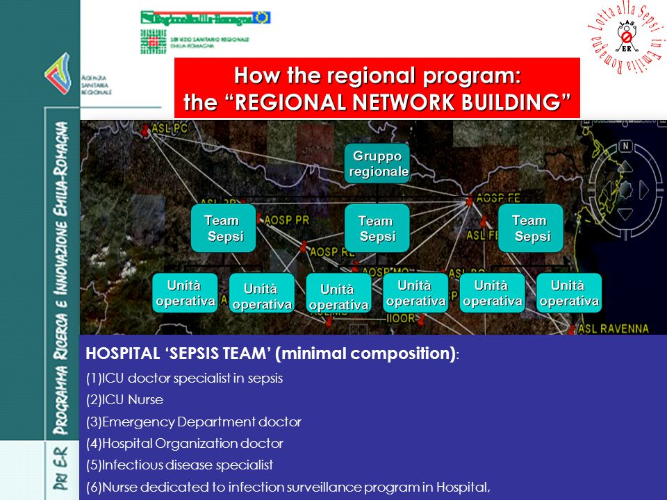 How the regional program: the REGIONAL NETWORK BUILDING