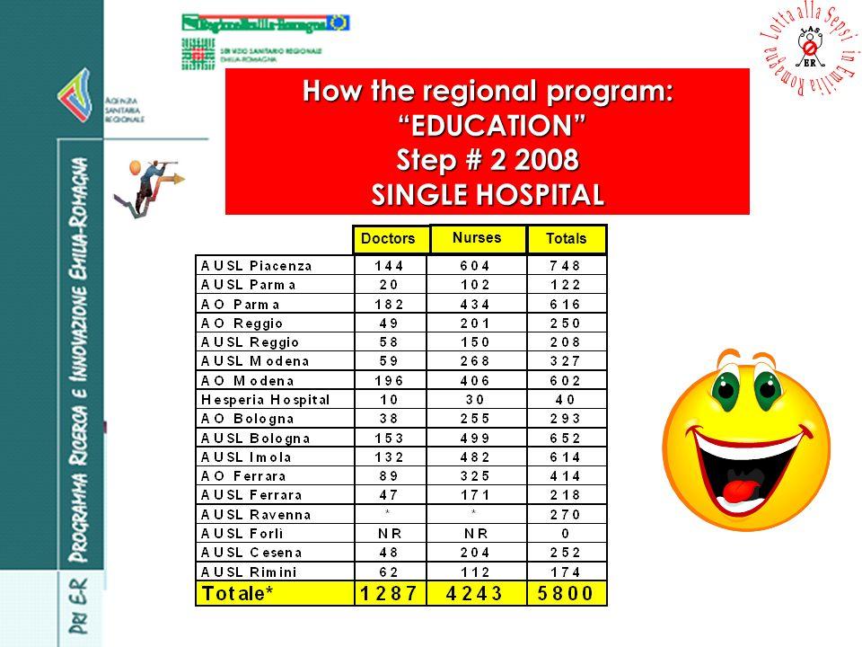 How the regional program: