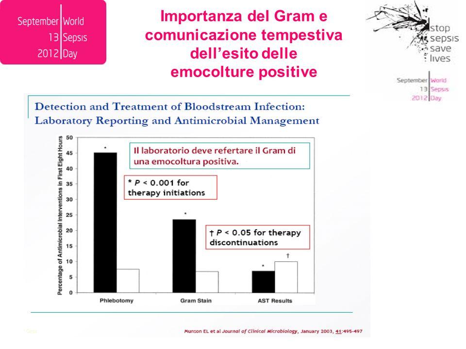 Importanza del Gram e comunicazione tempestiva dell'esito delle emocolture positive