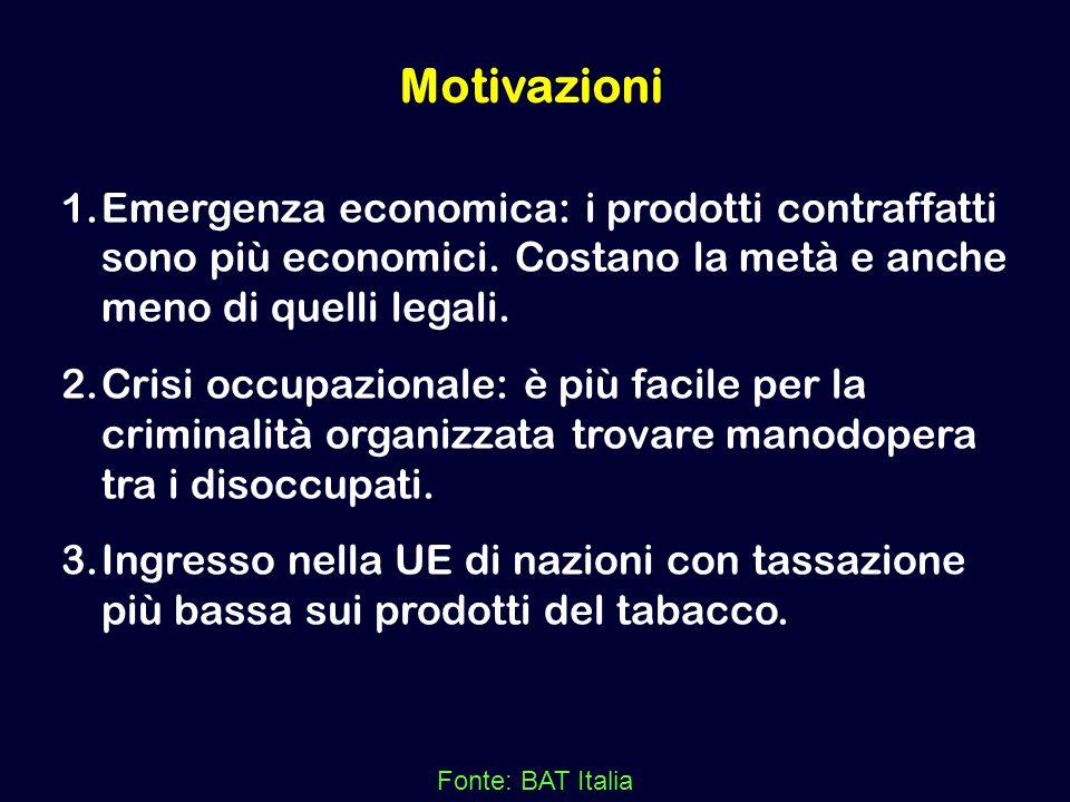 Motivazioni Emergenza economica: i prodotti contraffatti sono più economici. Costano la metà e anche meno di quelli legali.