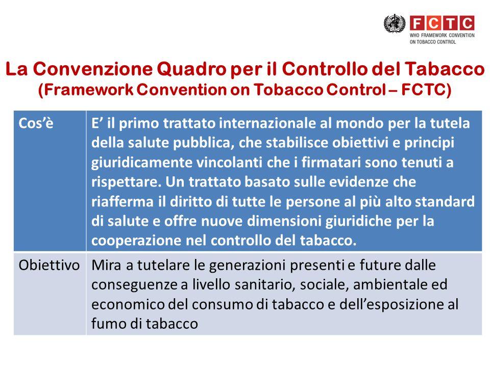 La Convenzione Quadro per il Controllo del Tabacco (Framework Convention on Tobacco Control – FCTC)