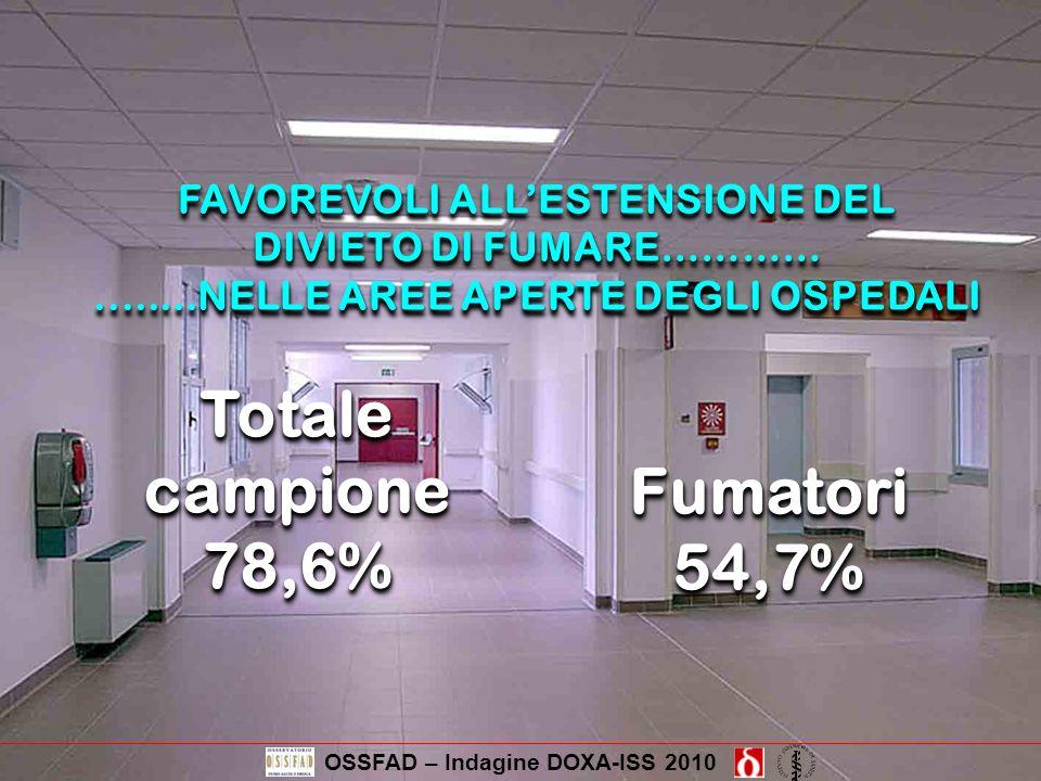 Totale campione 78,6% Fumatori 54,7%