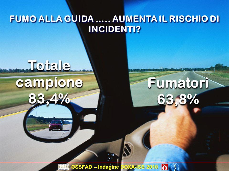 Totale campione 83,4% Fumatori 63,8%