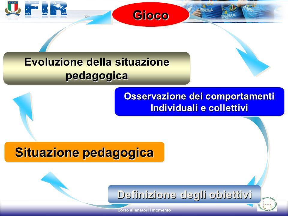Gioco Situazione pedagogica
