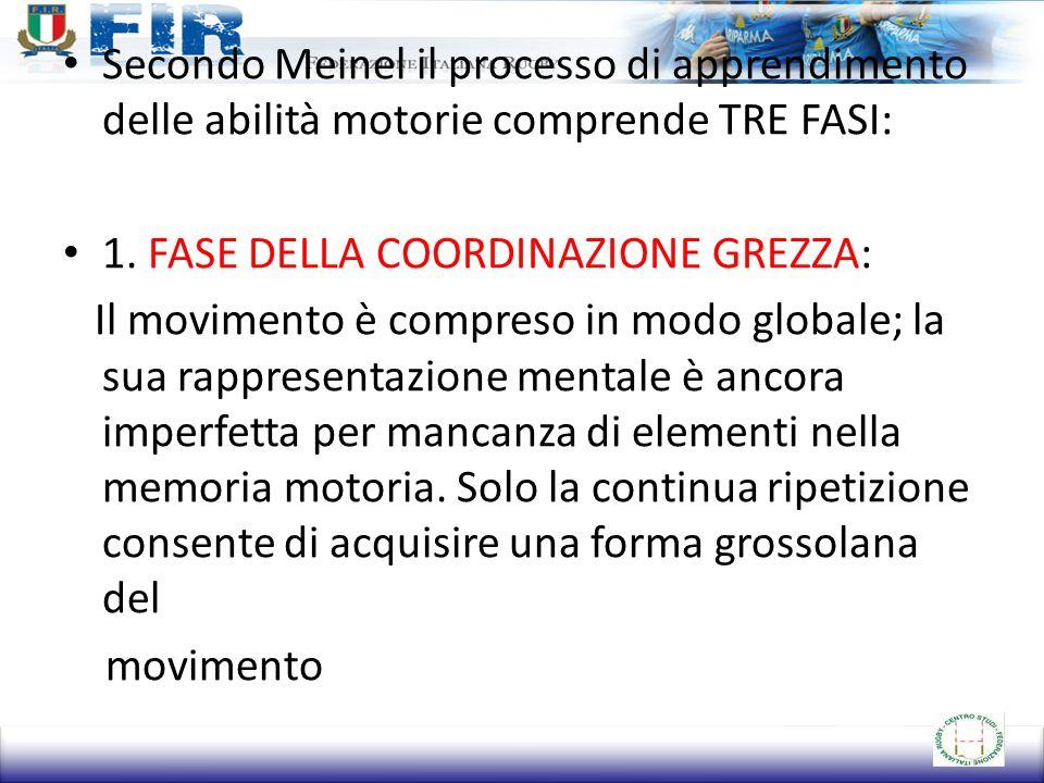 Secondo Meinel il processo di apprendimento delle abilità motorie comprende TRE FASI: