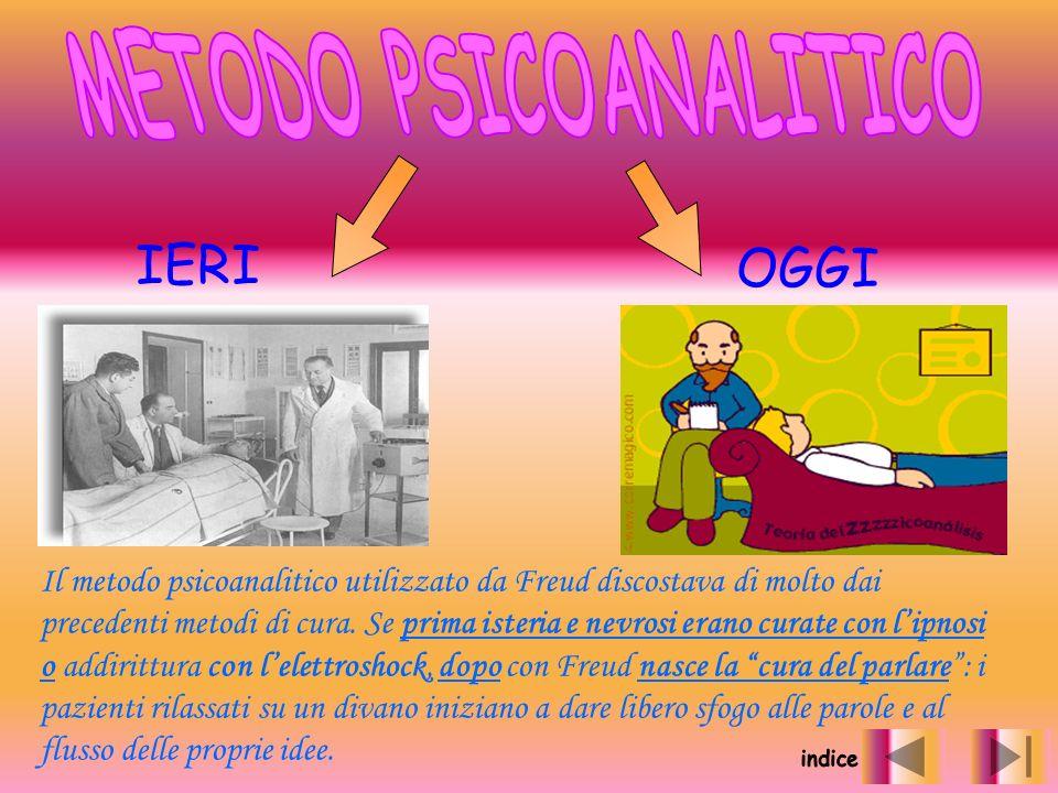 METODO PSICOANALITICO