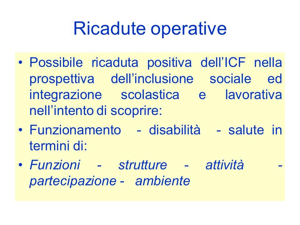 Ricadute operative