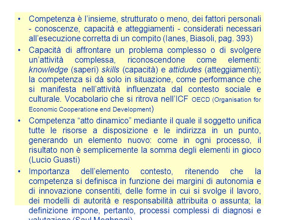 Competenza è l'insieme, strutturato o meno, dei fattori personali - conoscenze, capacità e atteggiamenti - considerati necessari all'esecuzione corretta di un compito (Ianes, Biasoli, pag. 393)