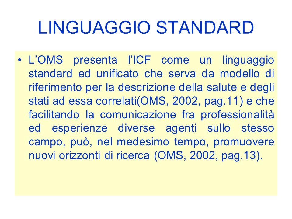 LINGUAGGIO STANDARD