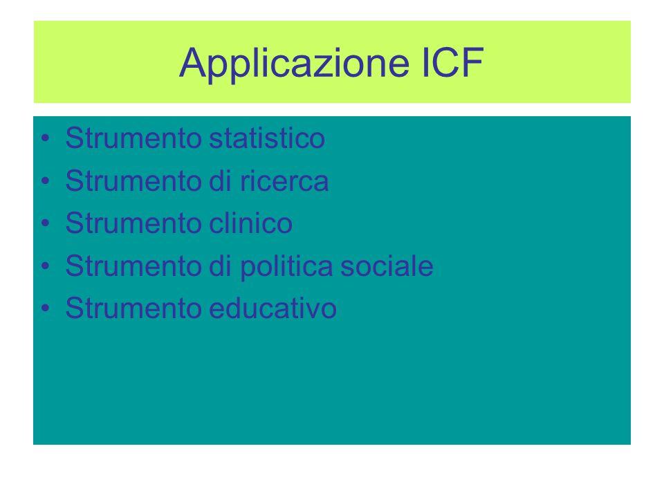Applicazione ICF Strumento statistico Strumento di ricerca