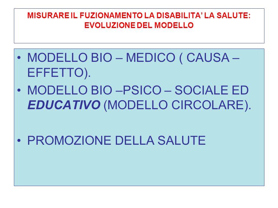 MODELLO BIO – MEDICO ( CAUSA – EFFETTO).