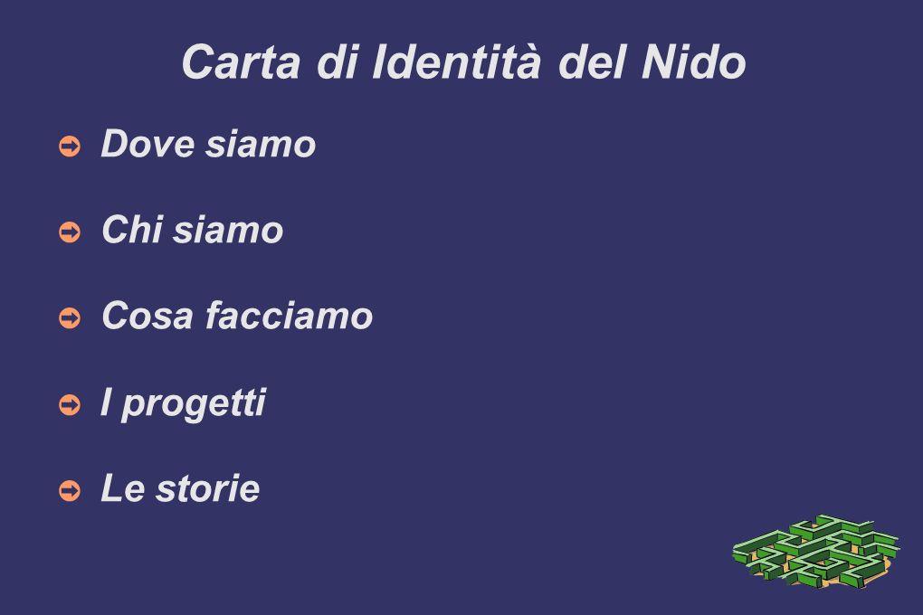 Carta di Identità del Nido