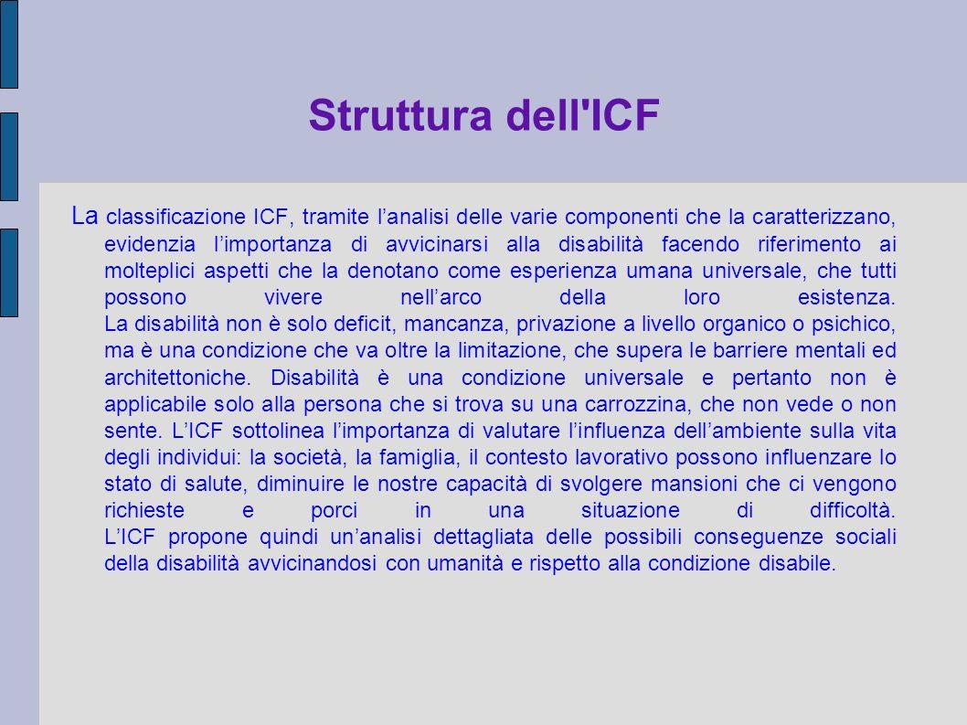 Struttura dell ICF