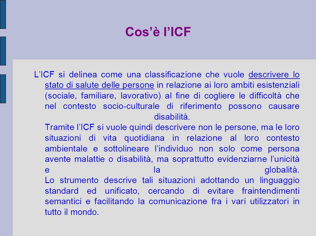 Cos'è l'ICF