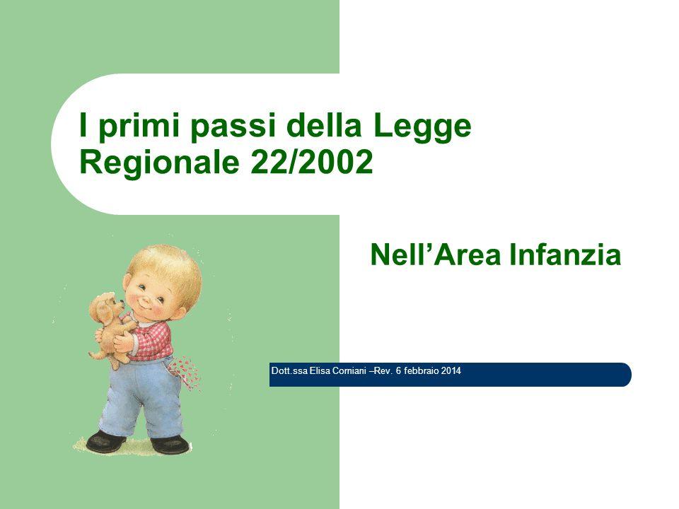 I primi passi della Legge Regionale 22/2002