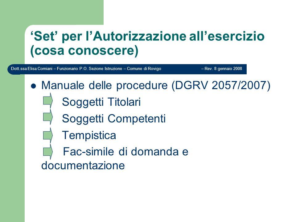 'Set' per l'Autorizzazione all'esercizio (cosa conoscere)