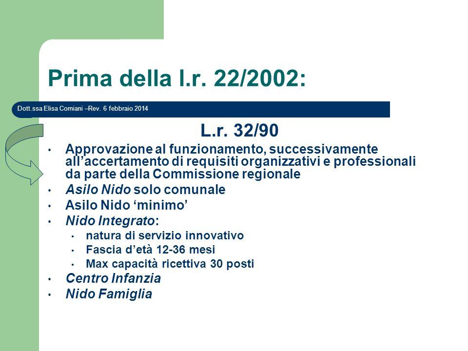 Prima della l.r. 22/2002: Dott.ssa Elisa Corniani –Rev. 27 marzo 2017. L.r. 32/90.