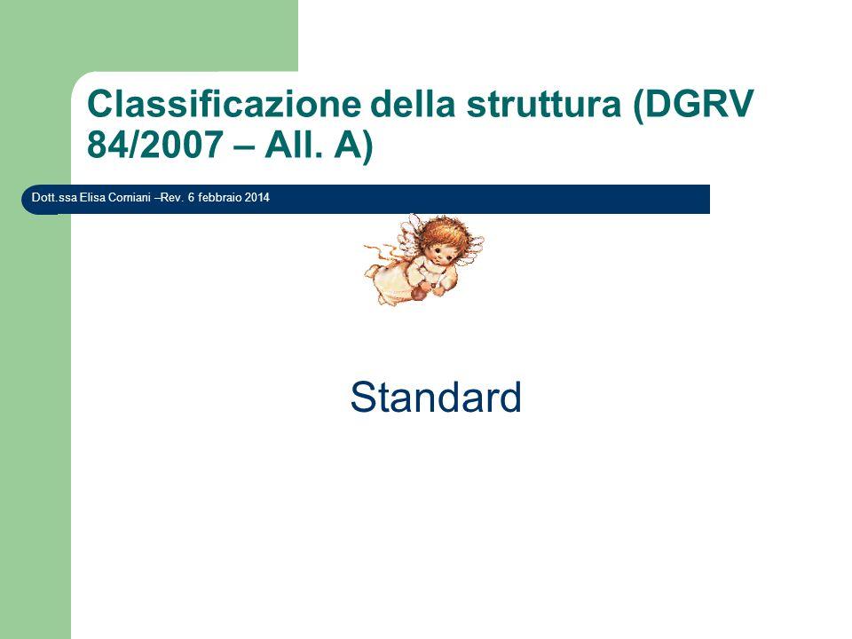 Classificazione della struttura (DGRV 84/2007 – All. A)