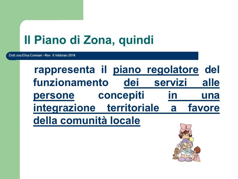 Il Piano di Zona, quindi Dott.ssa Elisa Corniani –Rev. 27 marzo 2017.