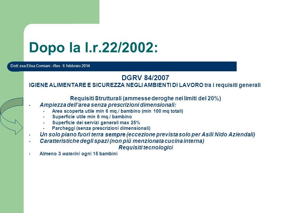 Dopo la l.r.22/2002: Dott.ssa Elisa Corniani –Rev. 27 marzo 2017. DGRV 84/2007.