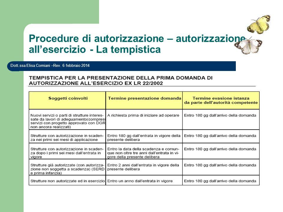 Procedure di autorizzazione – autorizzazione all'esercizio - La tempistica